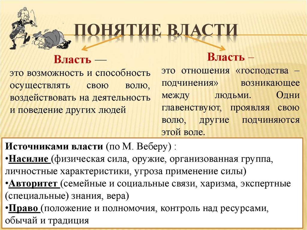 Происхождение Власти И Властных Отношений Шпаргалка