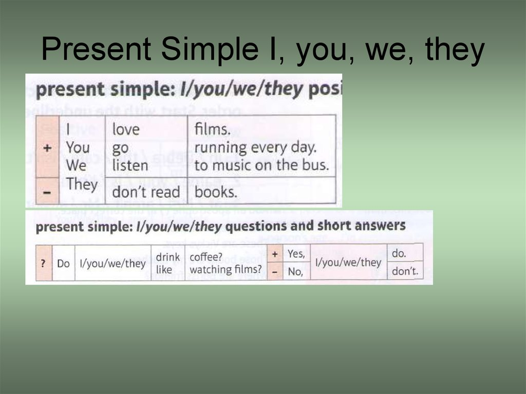 Present Simple I, you, we, they