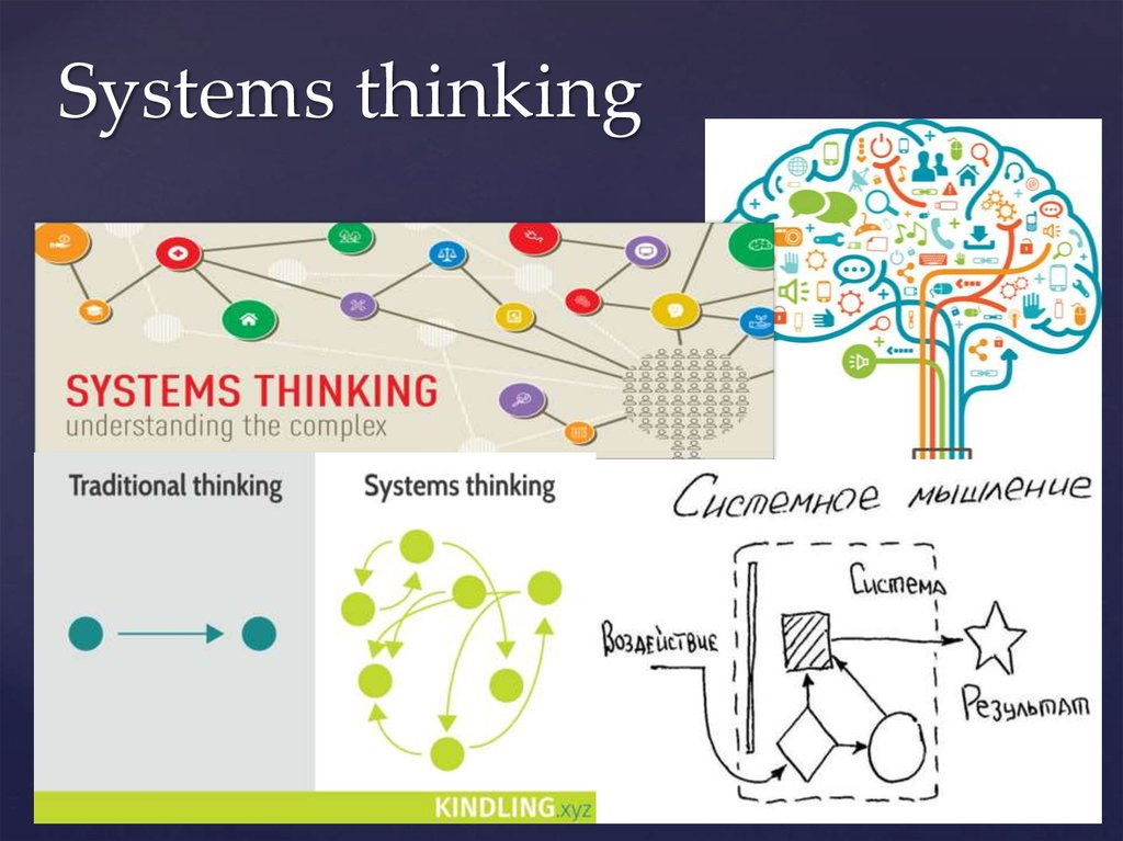 system thinking This briefing paper gives: the origins of systems thinking, a definition of systems thinking and of a system, the history of systems thinking and its major tenets, some of the major systems approaches, problems with systems thinking, insights afforded by systems thinking, and references.