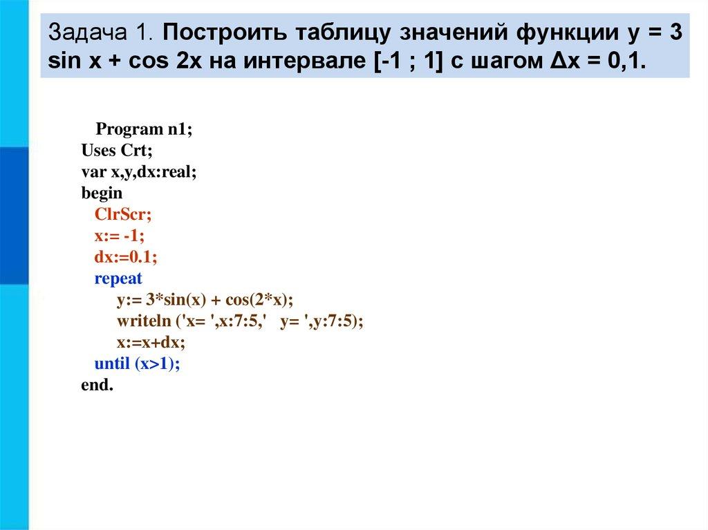 Задачи на pascal циклы решение задач решение задач по физике рымкевич 10 11 класс