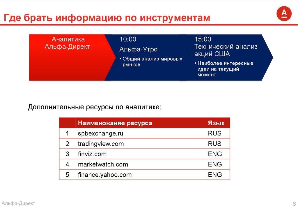 Альфа банк торговля на бирже арендовать сервер для торговли на форекс