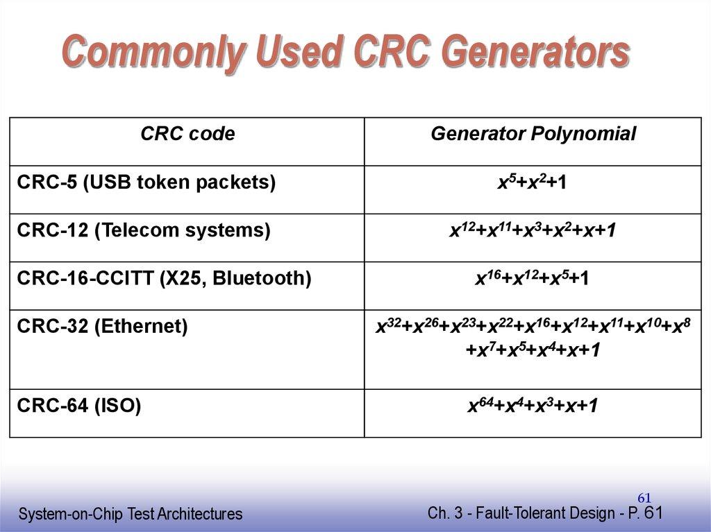 Crc number generator