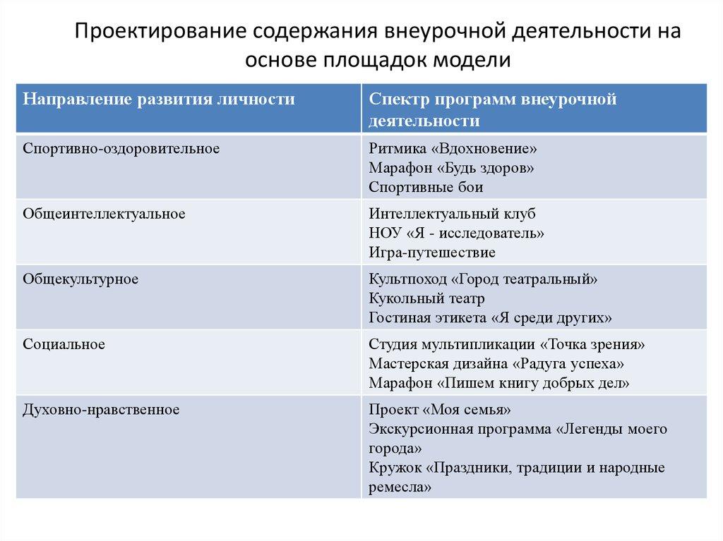 Девушка модель организации внеурочной работы ищу фотографа новосибирск