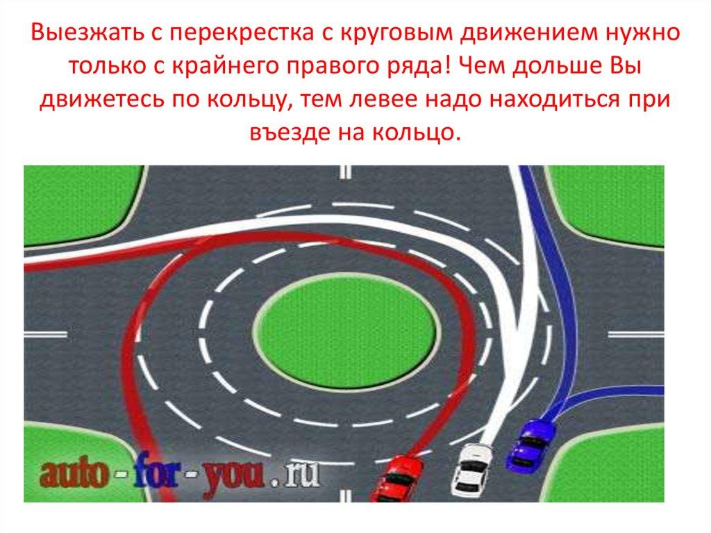 круговое движение правила проезда с картинками этом