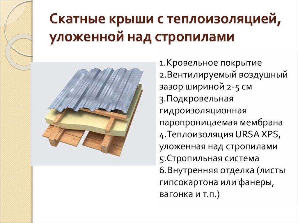 Ремонт новомосковск кровля