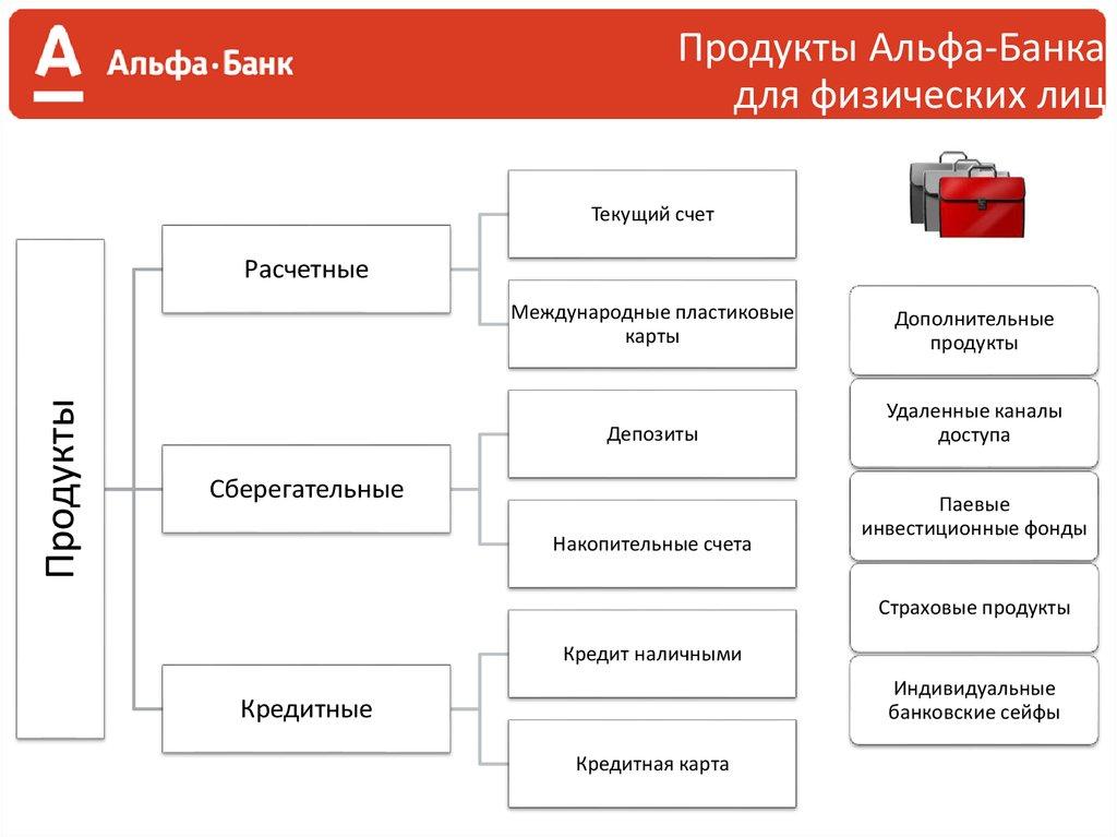Кс банк кредит наличными онлайн заявка