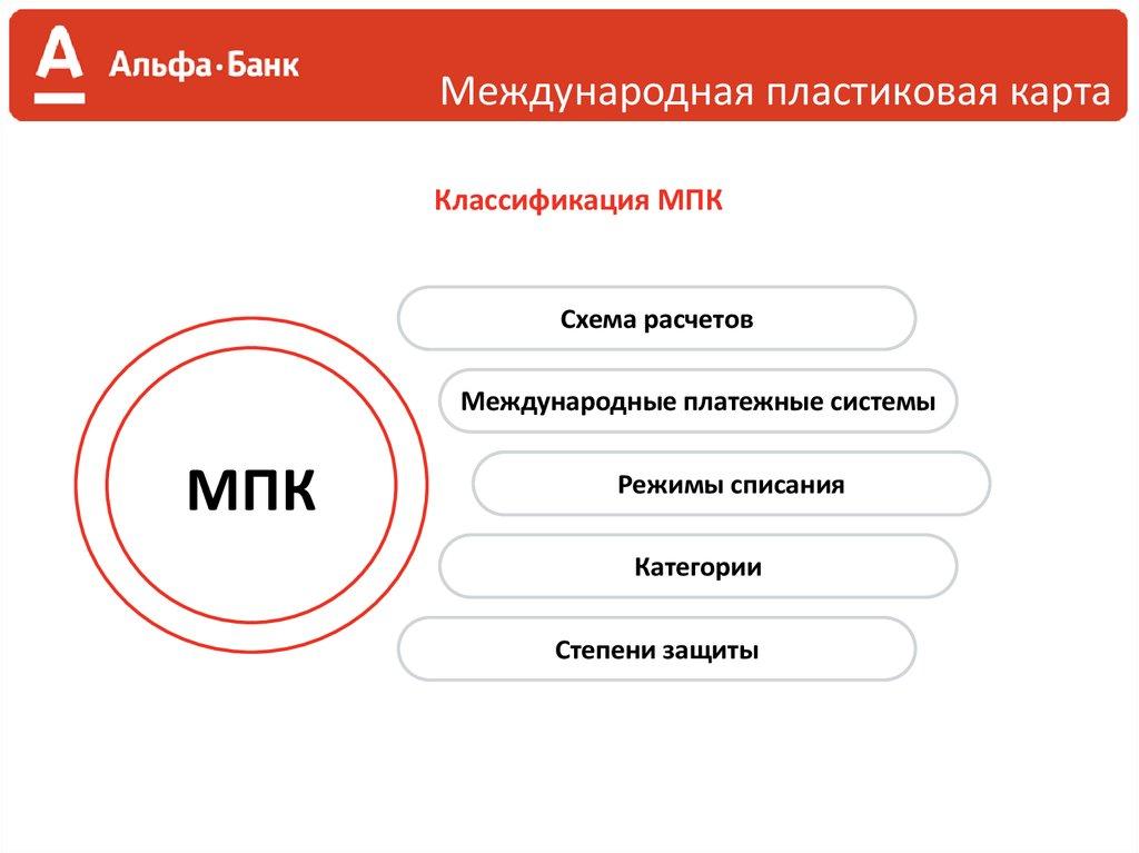 Банки ру кредиты физическим лицам процентные