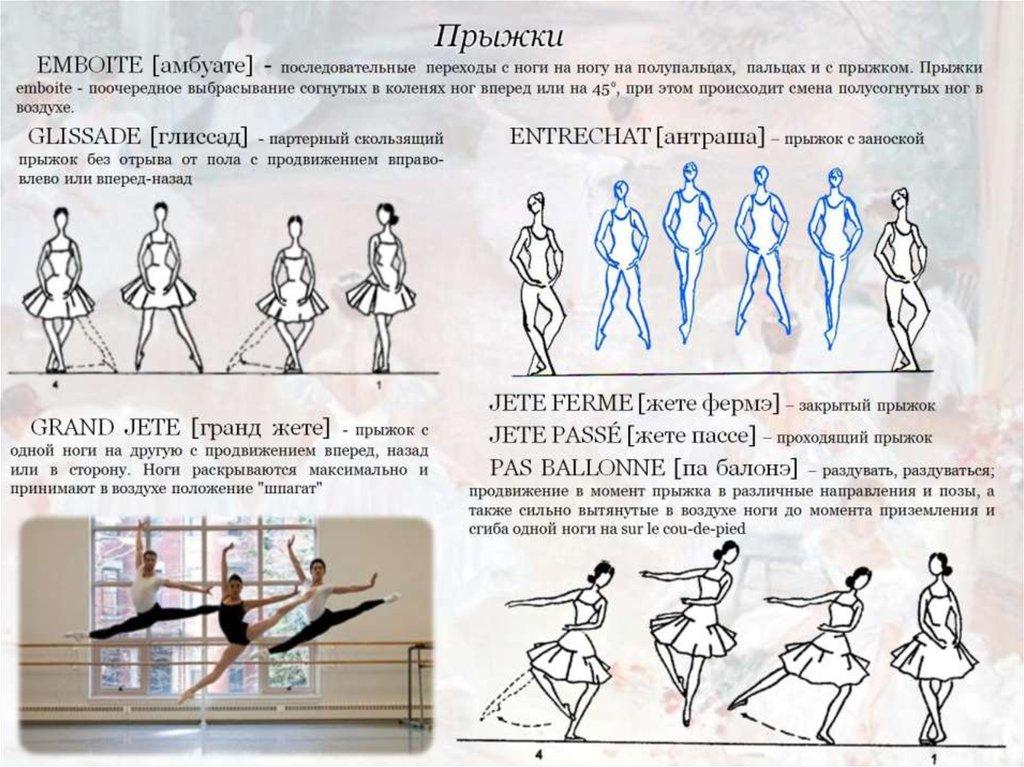 Термины в балете в картинках