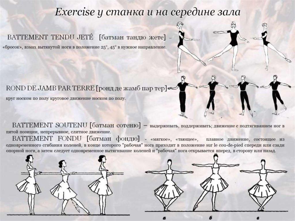 это термины классического танца в картинках тем, они
