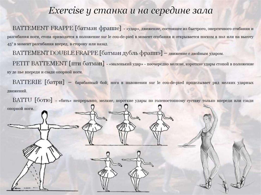 уроки танцев для начинающих уроки в картинках задали знаменитому