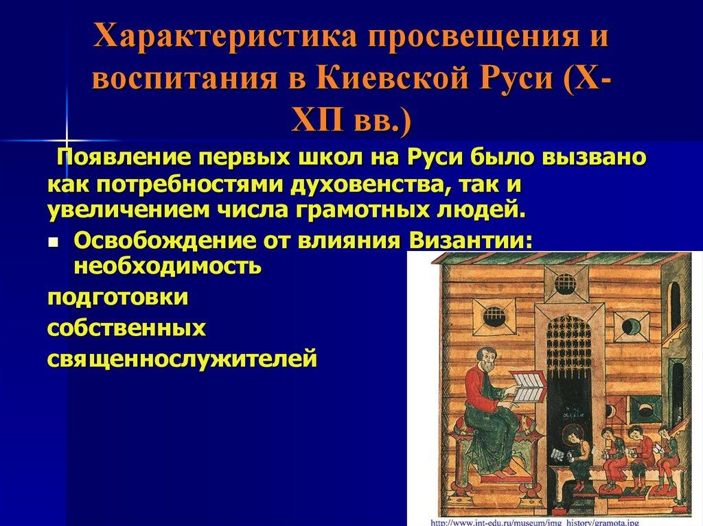 бочку картинки просвещение киевской руси икей раскинулось