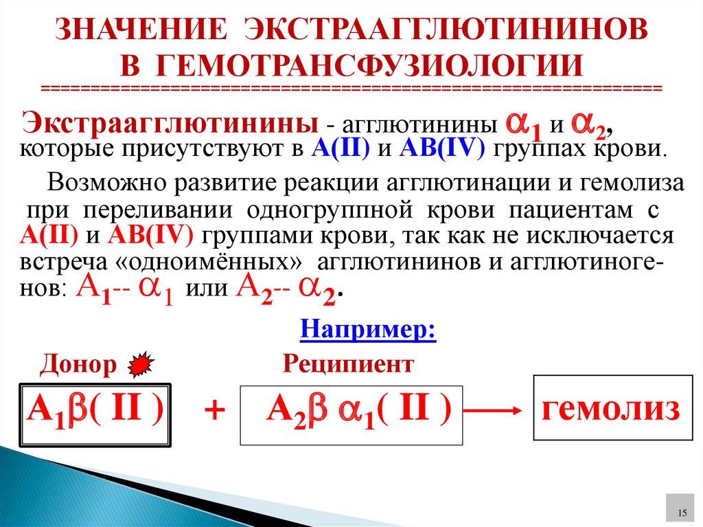 группа крови а2в iv