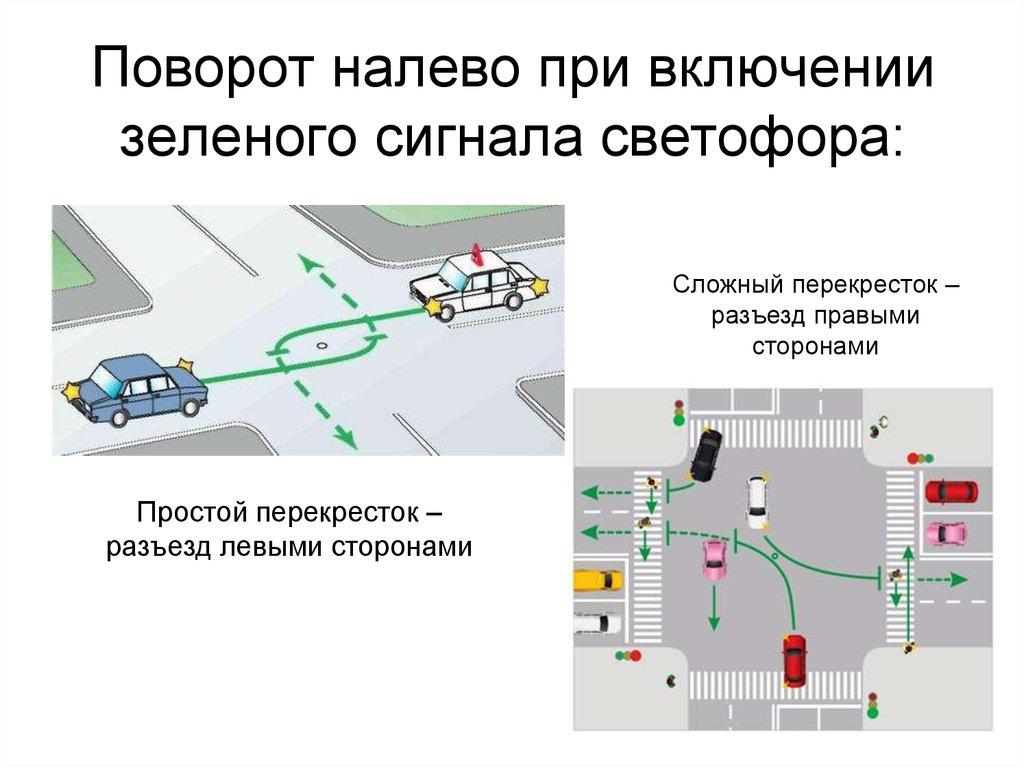 Проезд на регулируемом перекрестке в картинках