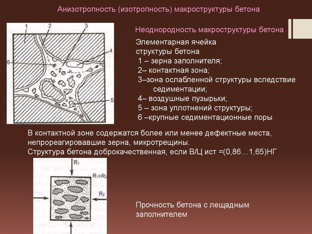 Зернистая структура бетона бетонная смесь эмако s88c