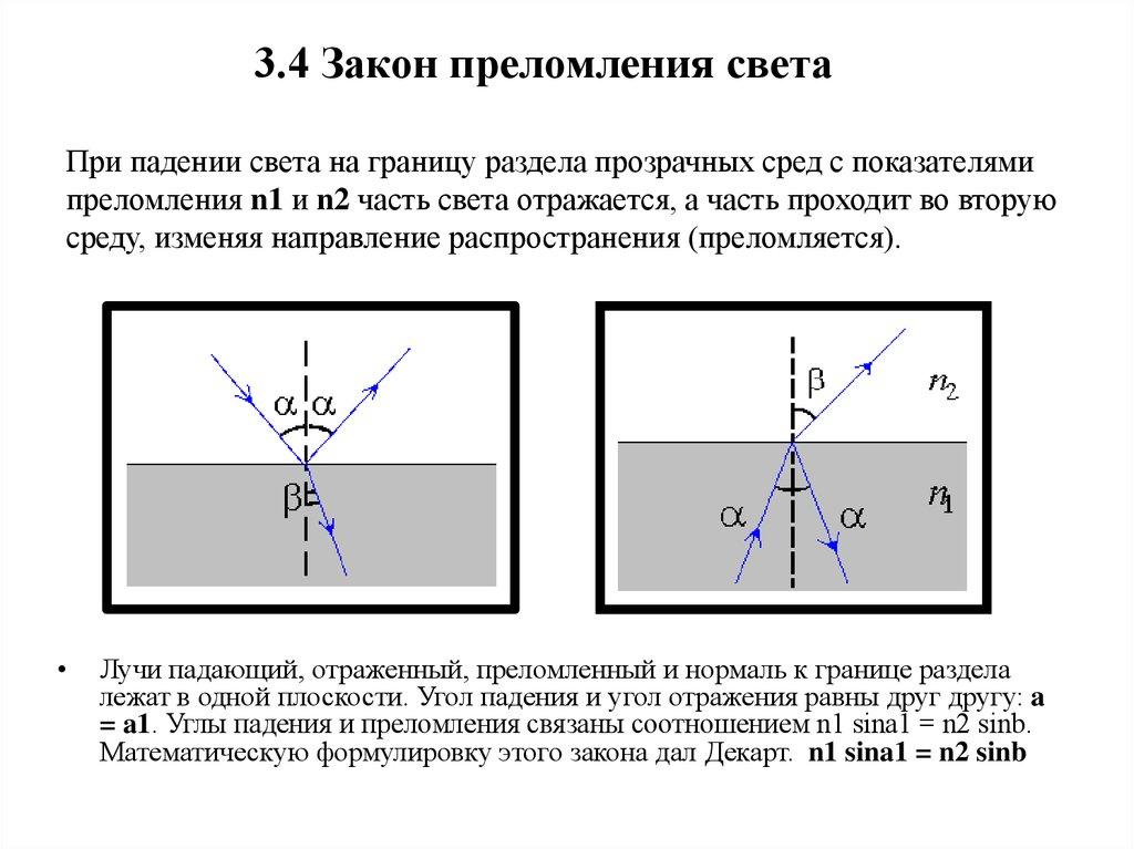 законы преломления света картинки обручальных колец пальцах
