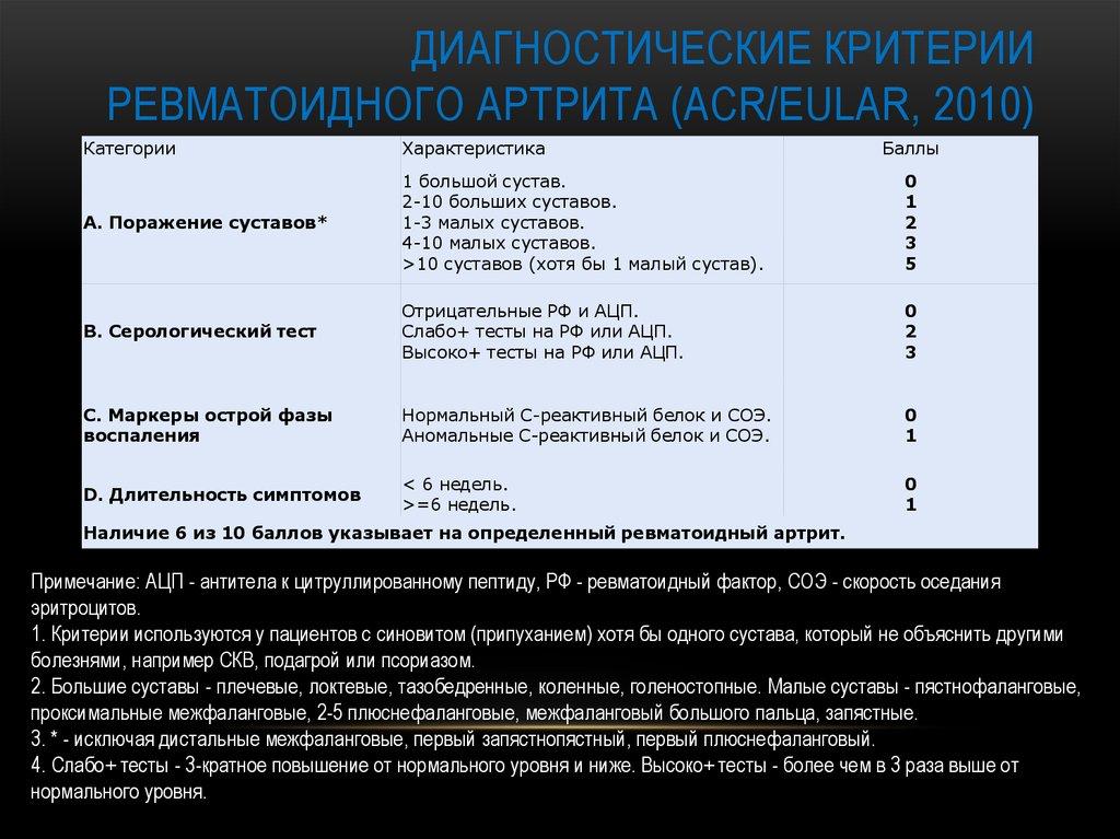 Лечение артроза коленного сустава стволовыми клетками в оренбурге