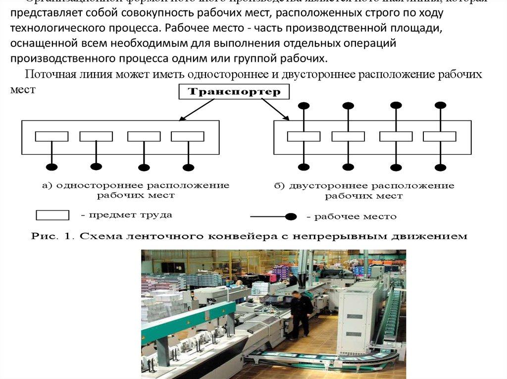 На поточной линии оснащенной рабочим конвейером непрерывного действия чаплыгинский элеватор белгородская область