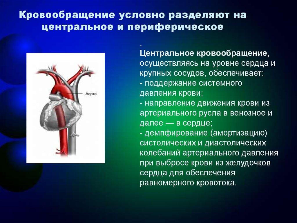 Попадание воздуха в венозное русло