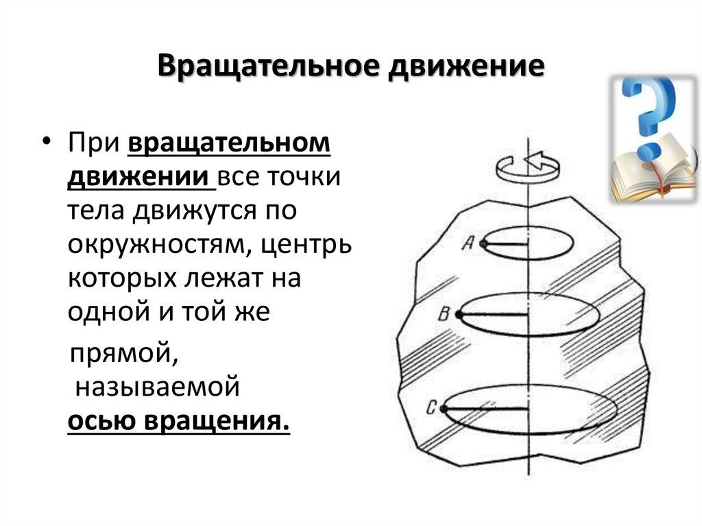 Картинка человек движение часы практичное