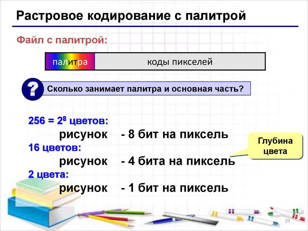 Банк восточный кредит онлайн на карту сбербанка