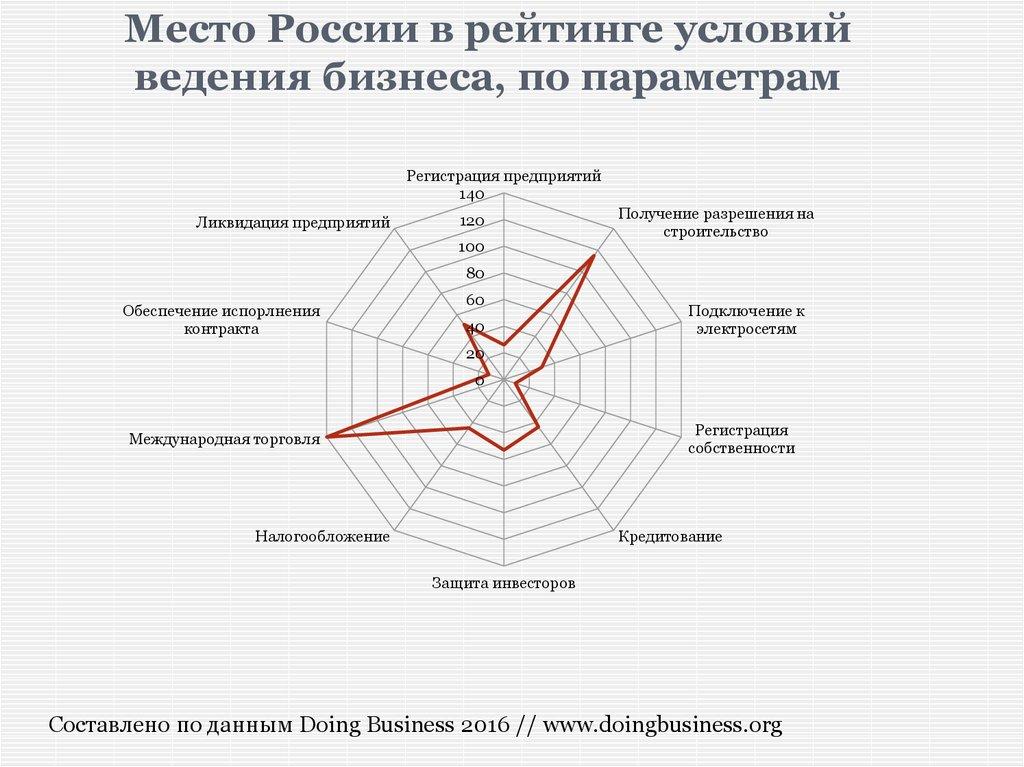 download the future of e markets: multidimensional market