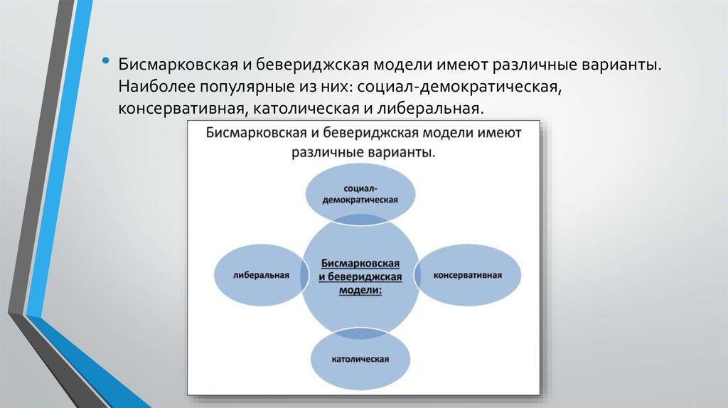 Либеральная девушка модель социальной работы работа в москве охранником для девушки вахтой