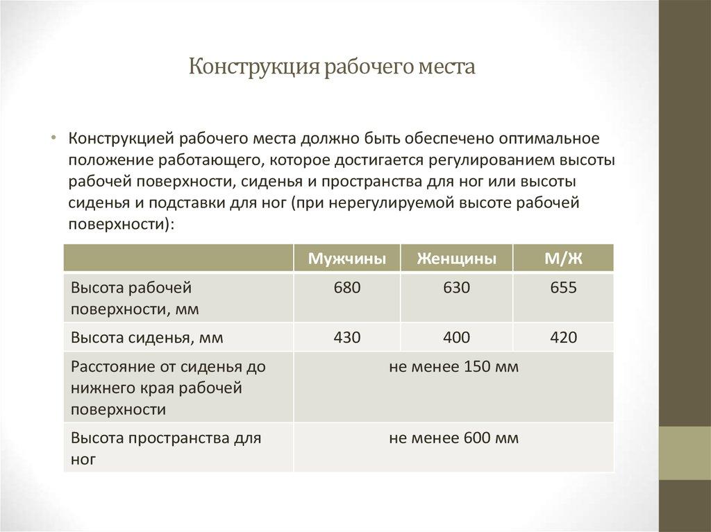 Изменение N 1 к СП 44133302011 Административные и