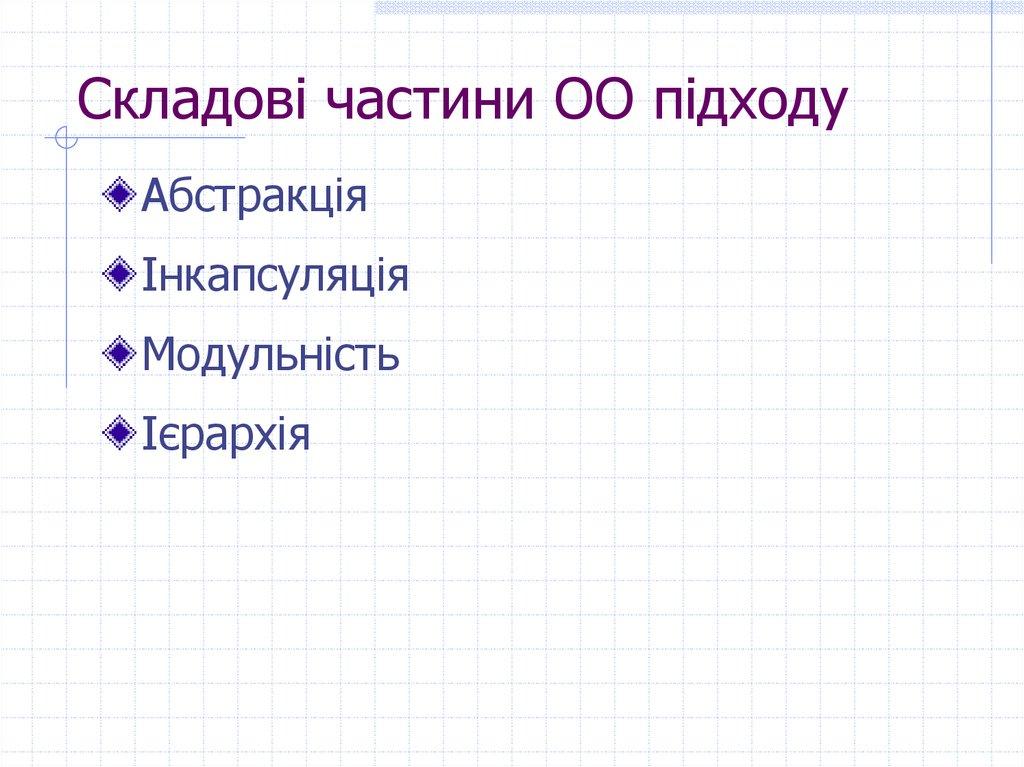 064e07b86ca806 ... Складові частини ОО підходу Приклад Абстракція Приклад Інкапсуляція  Приклад Модульність ...