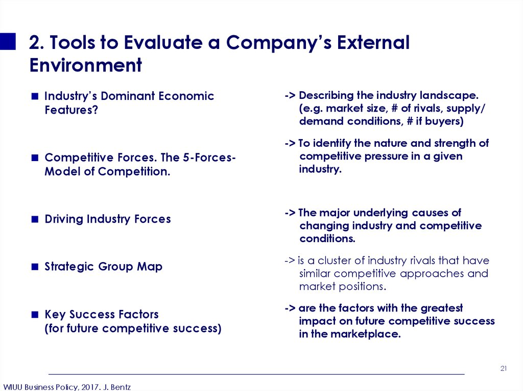 2. The Components of a Company's Macroenvironment