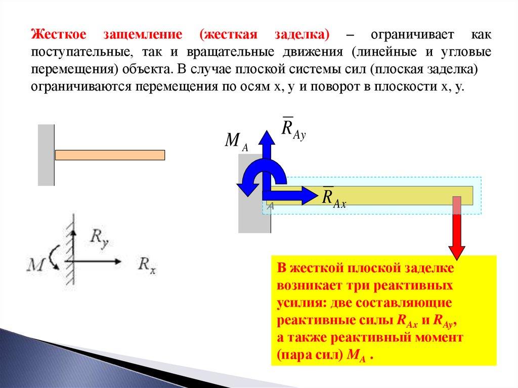 Жесткая заделка теоретическая механика задачи с решением механика деформируемого твердого тела решение задач