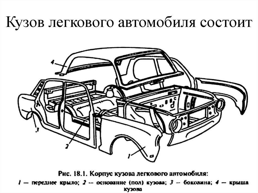картинки детали легкового автомобиля интересно выглядят