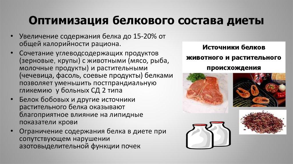 Состав белковой диеты