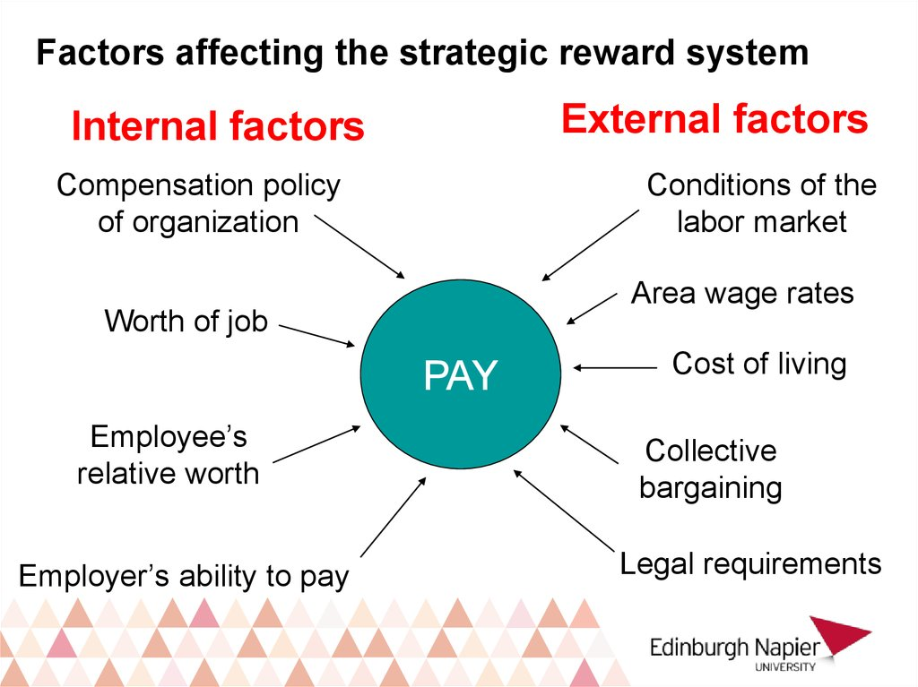 the major factors of reward systems You may want to set the best goals and establish the right reward systems to motivate others as well as to increase your own motivation knowledge of motivating factors and manipulating them is used in marketing and other aspects of industrial psychology.