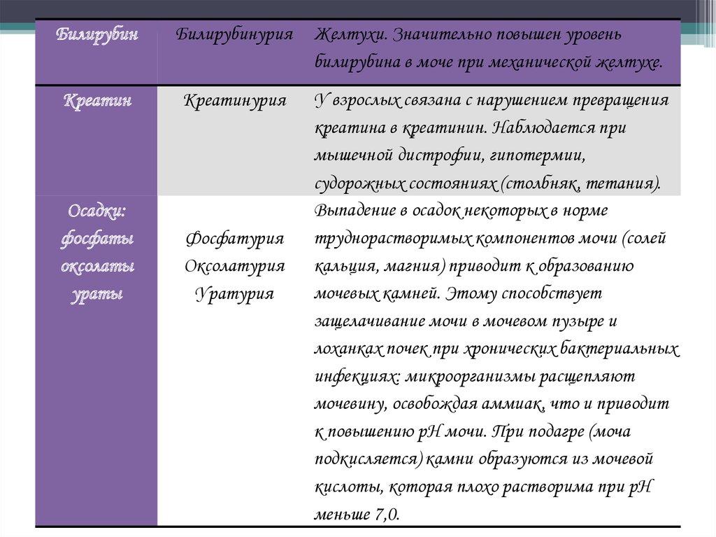 Нефропатия лечение болезни. Симптомы и профилактика заболевания.