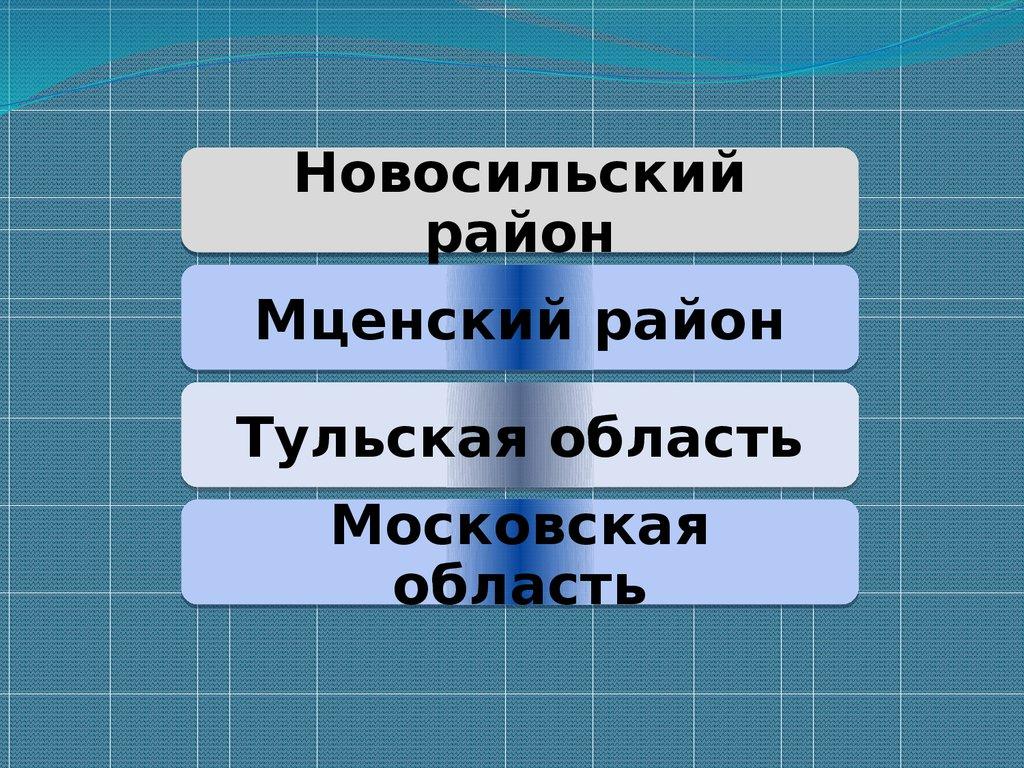 Отчет о производственной практике Специальность Тракторист  6