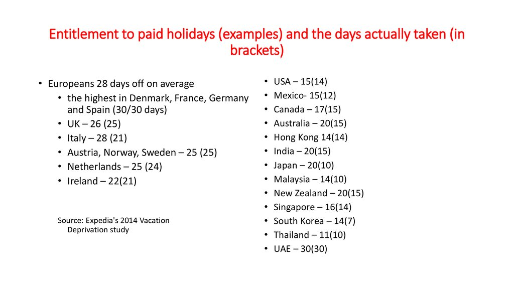 Entitlement to paid holidays (examples) and the days actually taken (in brackets)