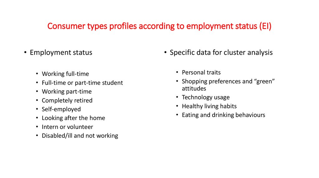 Consumer types profiles according to employment status (EI)