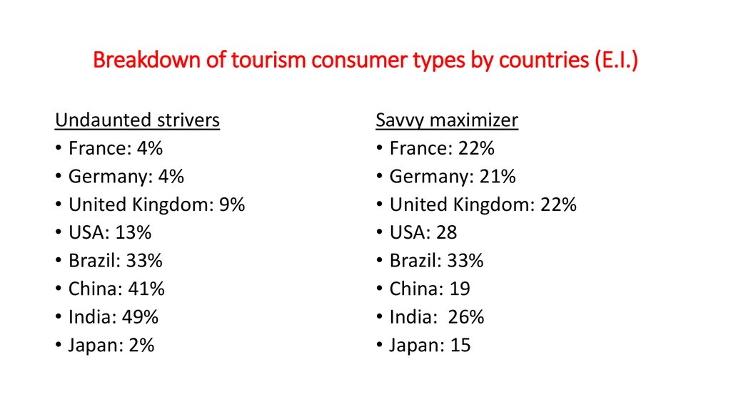 Breakdown of tourism consumer types by countries (E.I.)