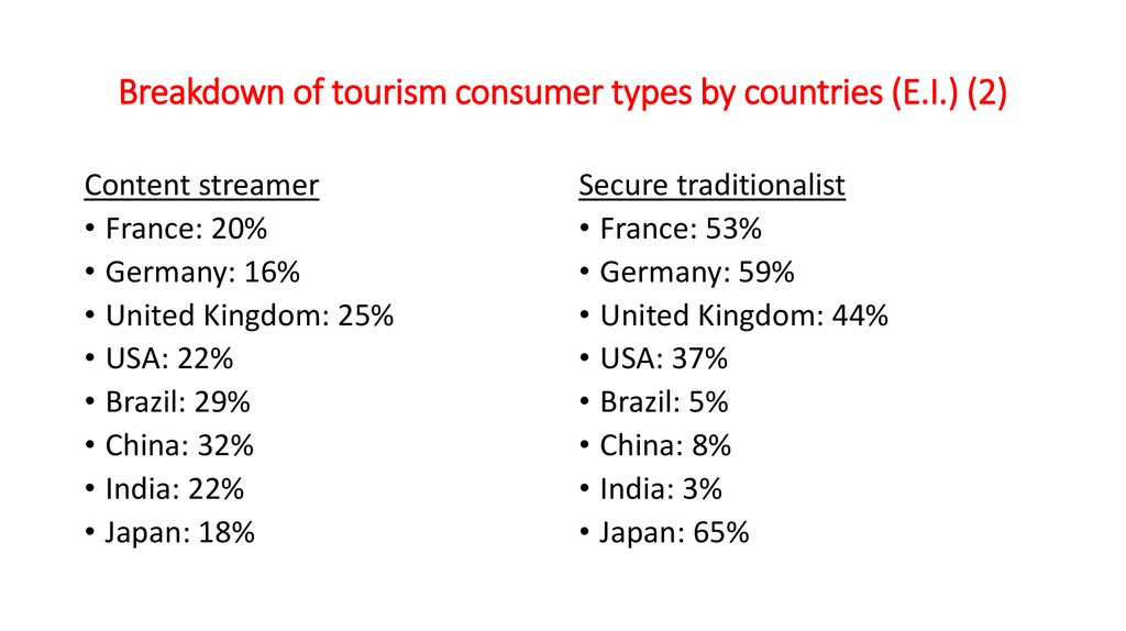 Breakdown of tourism consumer types by countries (E.I.) (2)