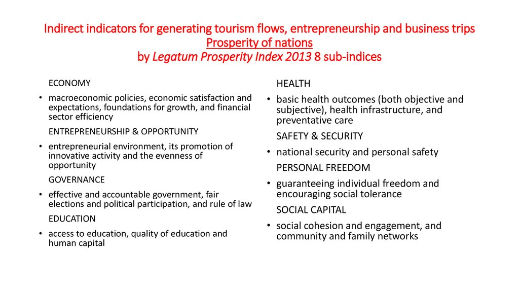 Indirect indicators for generating tourism flows, entrepreneurship and business trips Prosperity of nations by Legatum