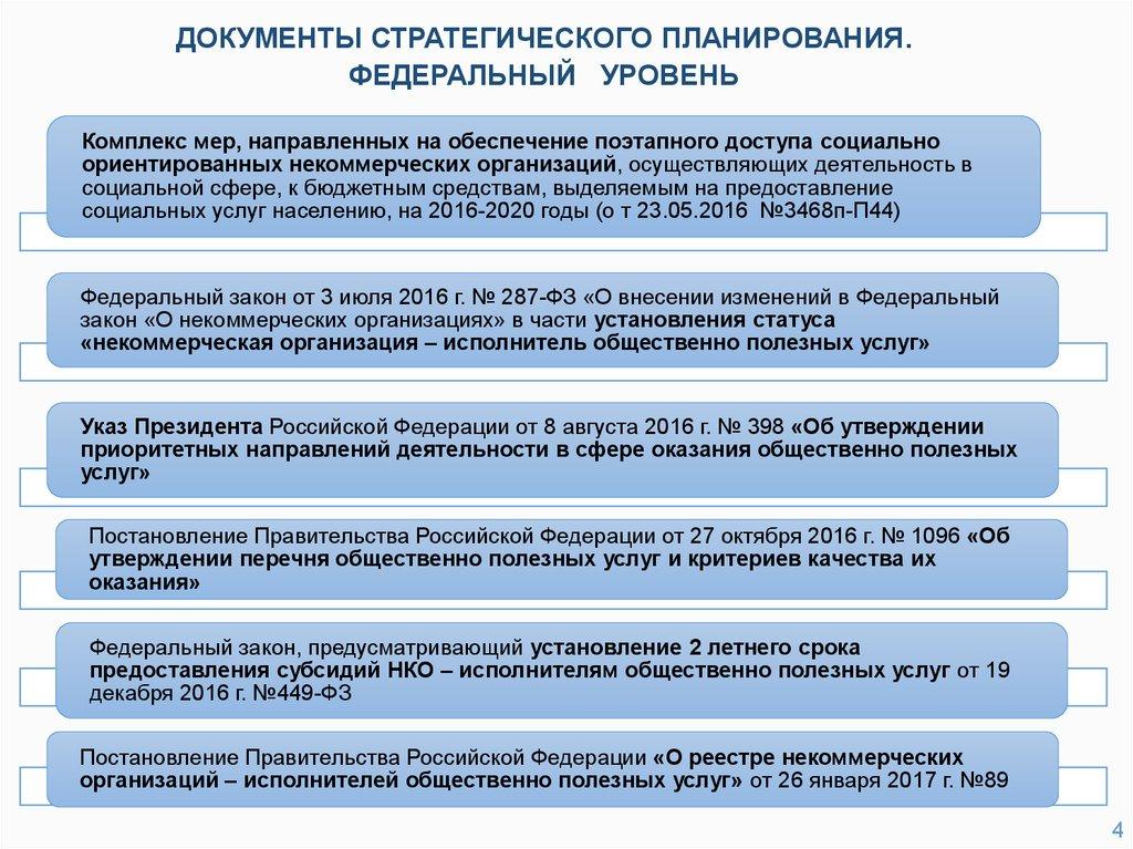 российской федерации о некоммерческих организациях