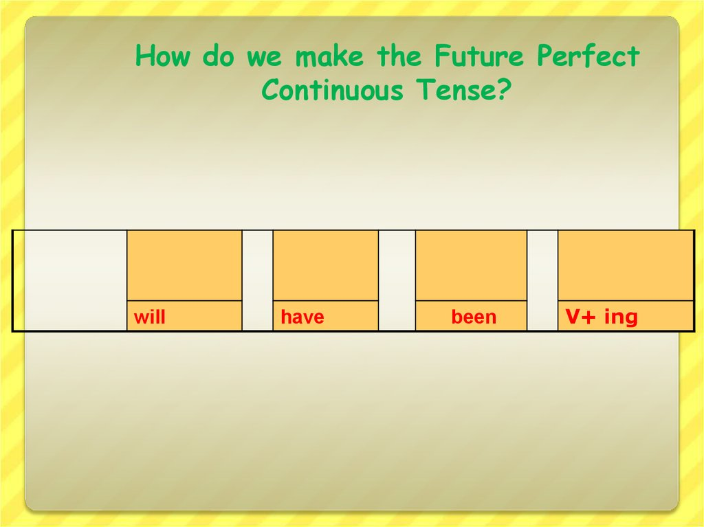 How do we make the Future Perfect Continuous Tense?