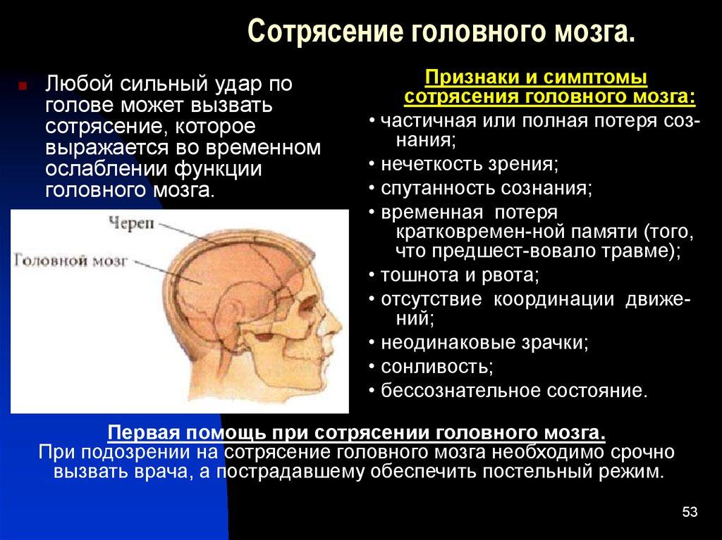 Признаки гематомы при сотрясении головного мозга