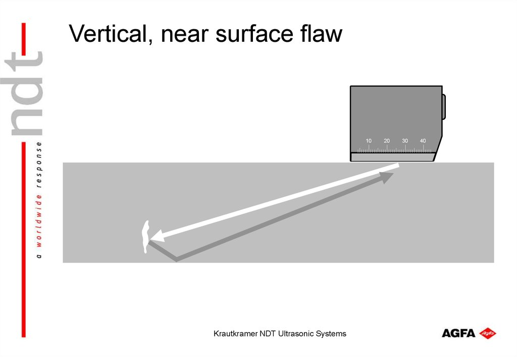 Vertical, near surface flaw