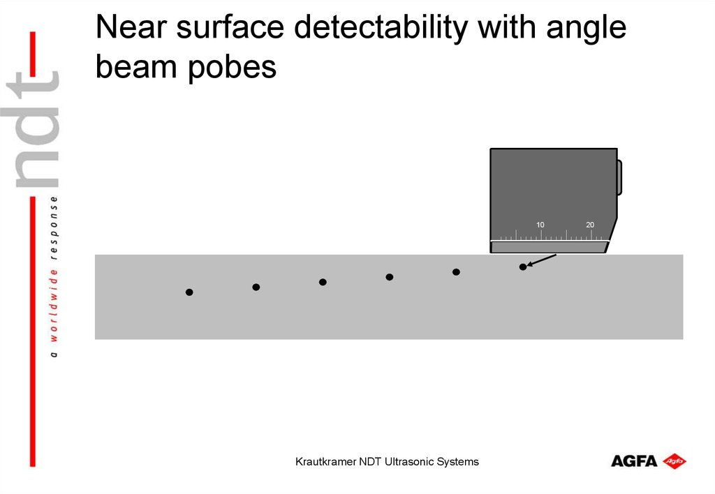 Near surface detectability with angle beam pobes
