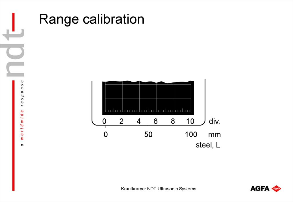 Range calibration