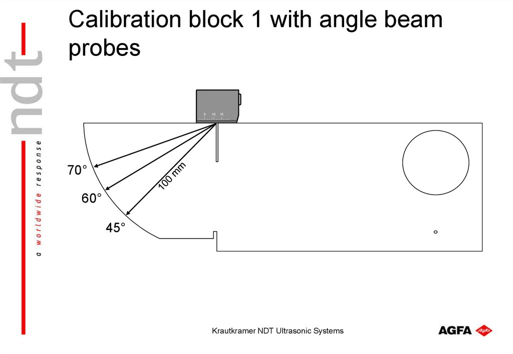 Calibration block 1 with angle beam probes