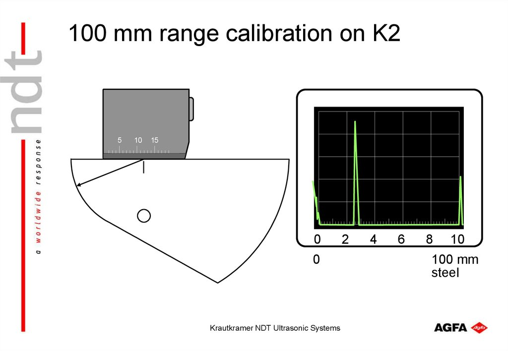 100 mm range calibration on K2