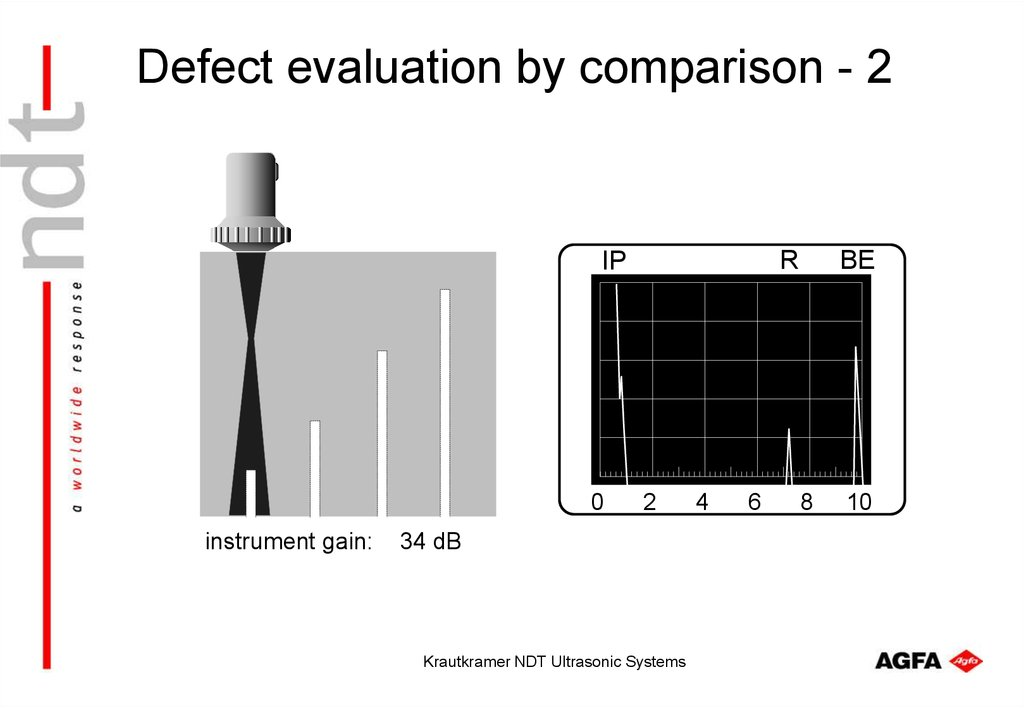 Defect evaluation by comparison - 2