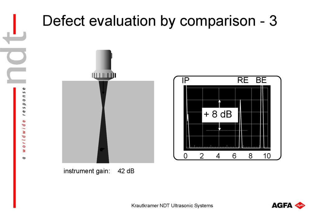 Defect evaluation by comparison - 3